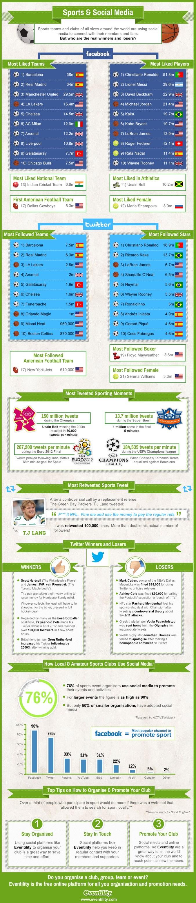 Sports-and-Social-Media2