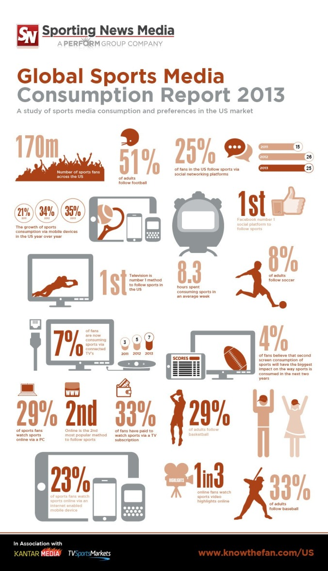 US_Report_KTF_Infographics